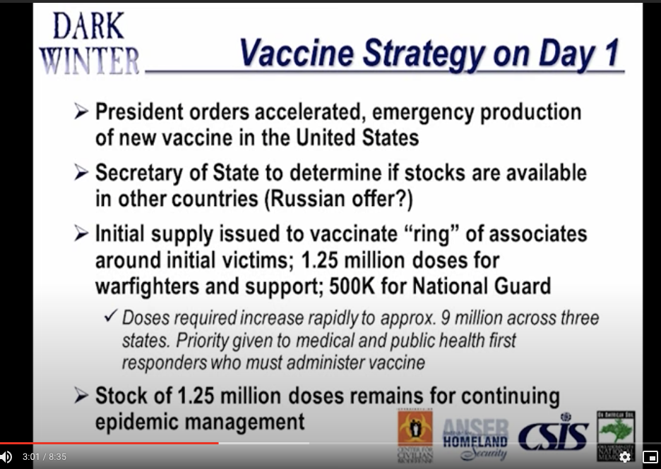 """Dark Winter"": Bio Warfare Simulation Predicts Vaccine Deaths, Martial Law, And Threats to Civil Liberty in Viral Outbreak Scenario"