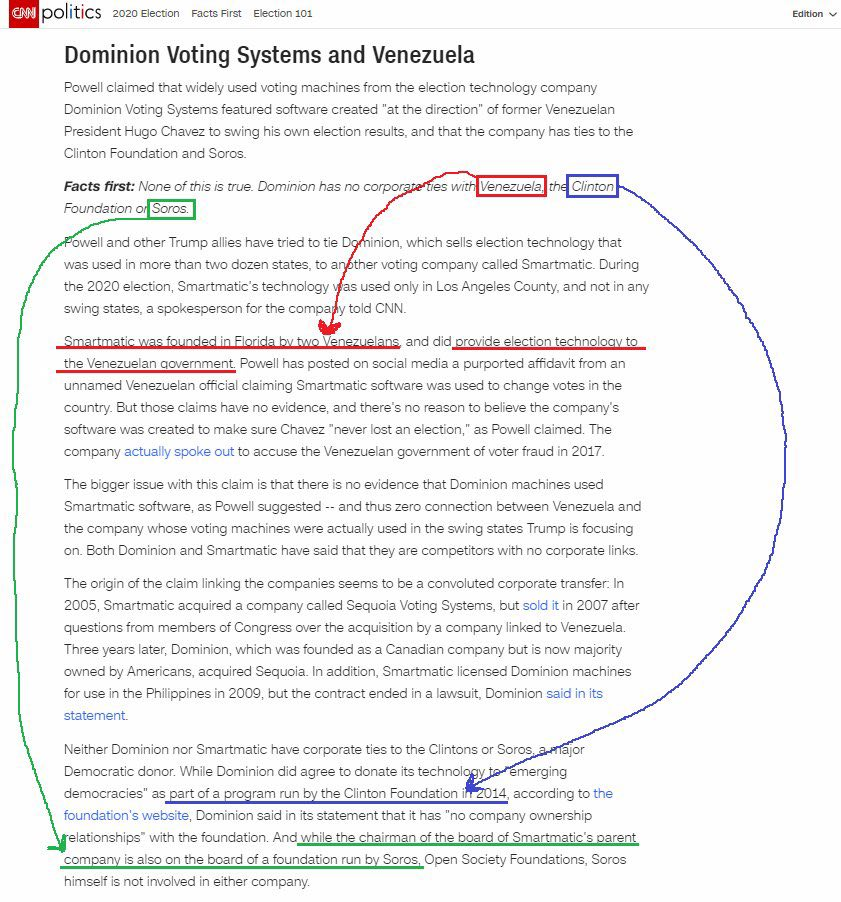 """EnSO9jQWMAAlNws CNN """"Fact-Check"""" On Dominion Voting Systems Is Hardcore Gaslighting Business Top Stories [your]NEWS"""