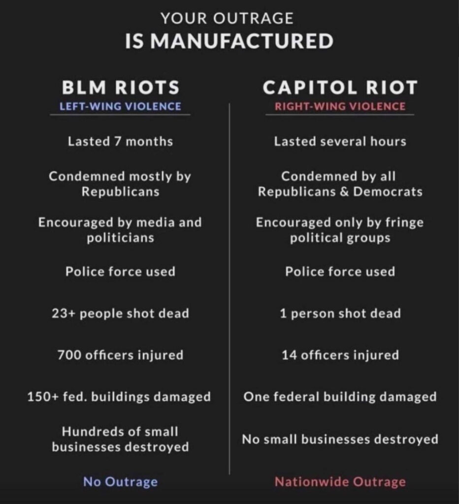 Powerful: BLM Riots vs Capitol Riot Breakdown (infowars.com)